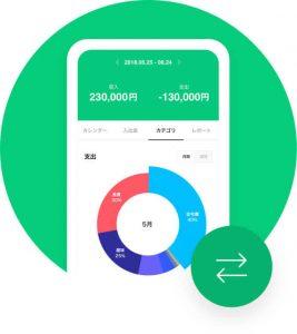 LINE家計簿収入支出