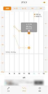 SmartRecord_体重グラフ