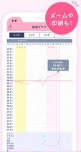 シンプル基礎体温グラフ