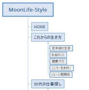 カテゴリー設計_カテ