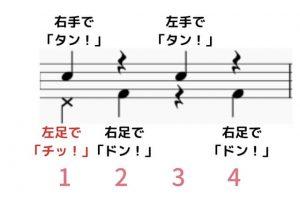 4way-2b_音符と手足