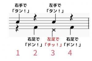 4way-3b_音符と手足