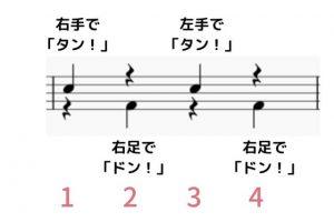 4way-1b_音符と手足